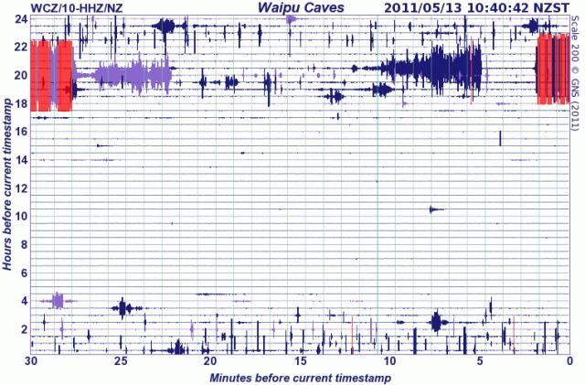 Waipu Caves seismograph 130511