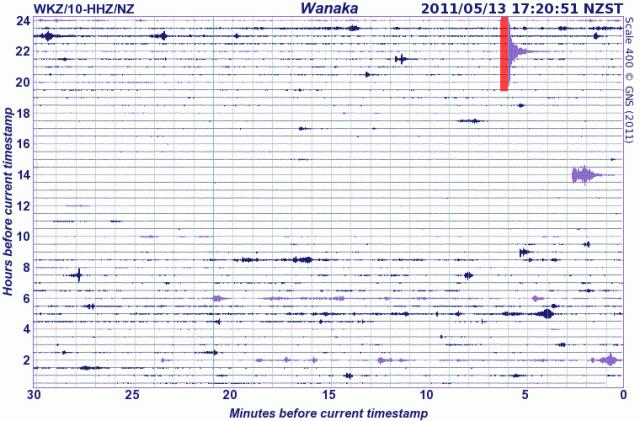 seismometer south of Wanaka, Otago 130511