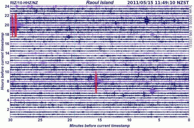 May2011 week #2 undersea shocks Raoul Island 150511