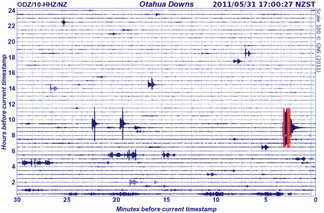http://www.geonet.org.nz/earthquake/drums/odz-drum.html