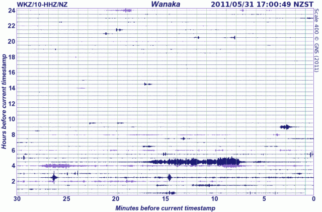 http://www.geonet.org.nz/earthquake/drums/wkz-drum.html