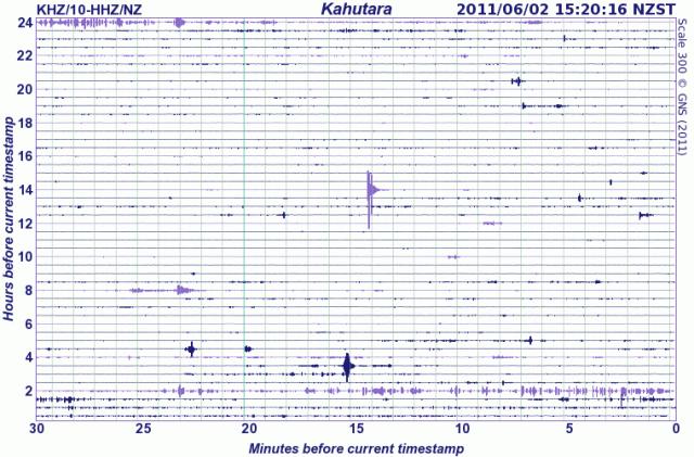 020511 Kaikoura seismometer