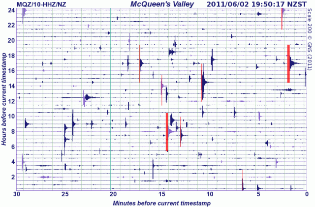 020611 seismometer Banks Peninsula
