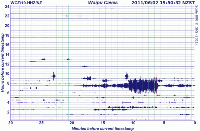 020611 seismometer Northland
