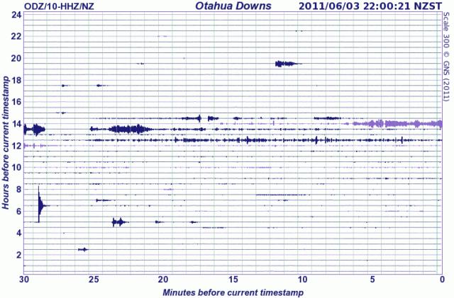 030611 Otago seismograph