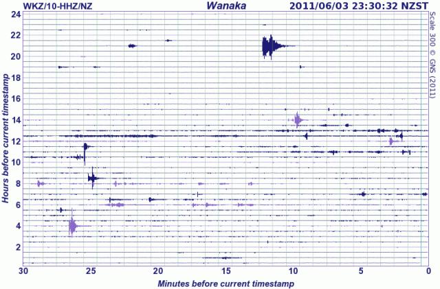 030611 Wanaka seismograph