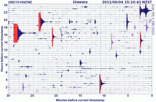 Urewera seismograph 040611 - magnitude 4.4 quake near Whakatane