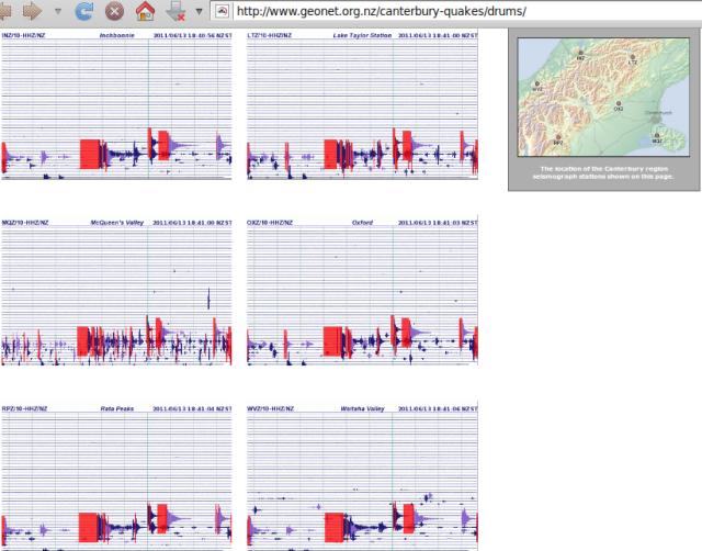 Canterbury Seismometer Drums - Geonet 130611
