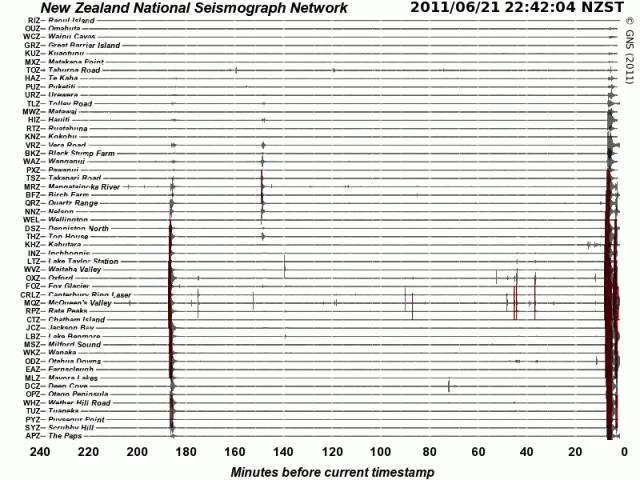 'Akaroa 5.3' quake - GeoNet 210611