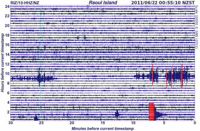 Raoul Island magnitude 4.9 (in red) - GNS 210611