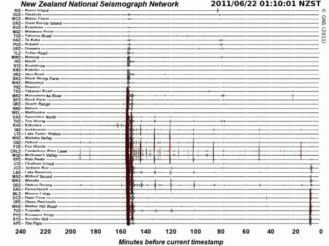 GNS NZ seismographs 210611
