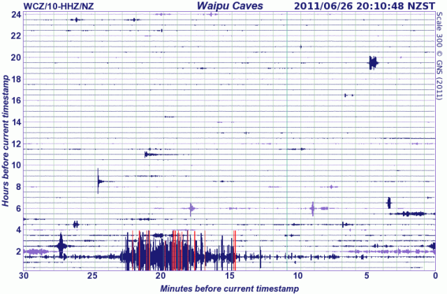 Waipu Caves NZ local quake, after Tonga 5.7 trace - GNS 260611