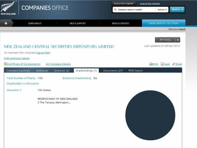 Companies search - Fletchers - NZ Government - Reserve Bank