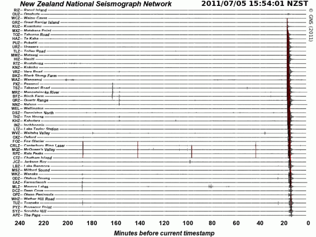 Taupo magnitude 6.5 - GNS Science 050711