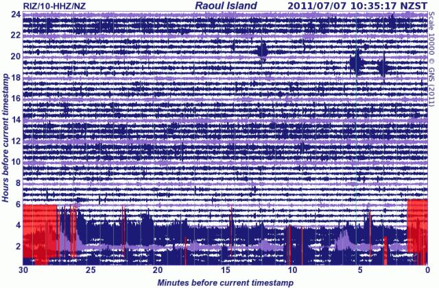 Raoul Island magnitude 7.6 quake - GNS 070711b