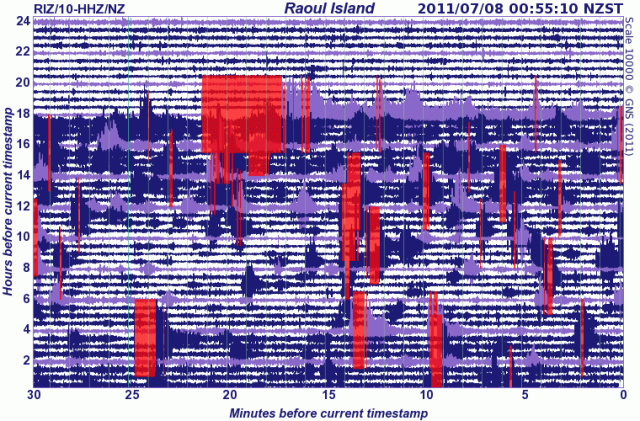 Raoul Island seismograph - GNS 070711b