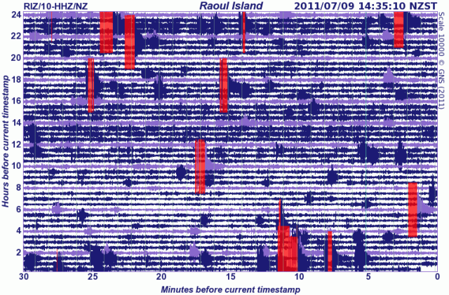Raoul Island seismograph - GNS 090711