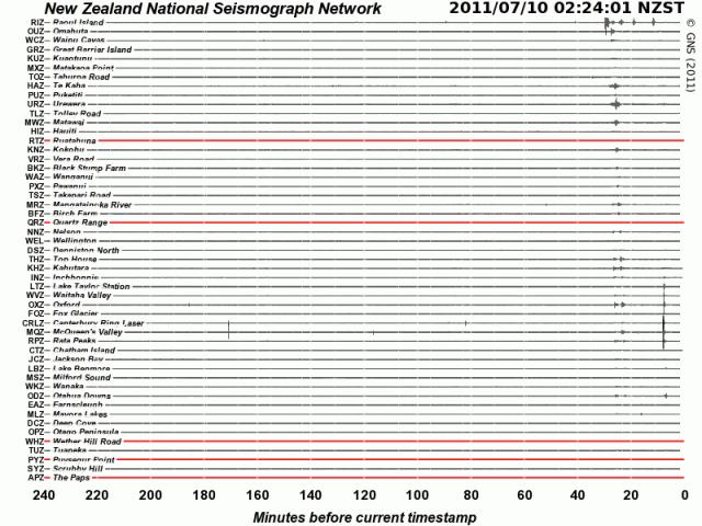Kermadec 5.6 Waimairi 3.4 - GNS drums 100711