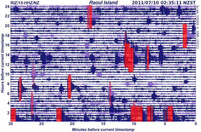 Raoul Island seismometer - GNS 100711a