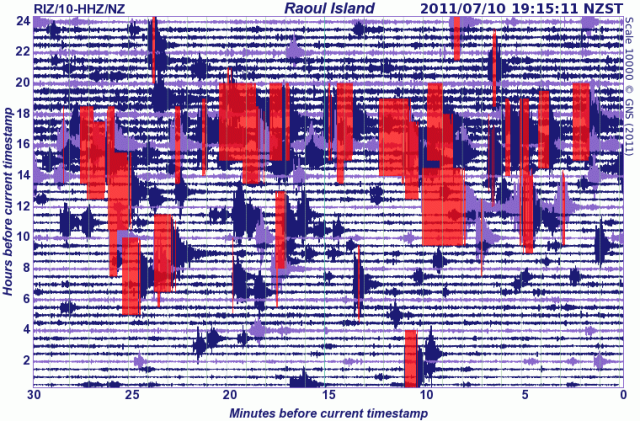Raoul Island seismometer - GNS 100711b