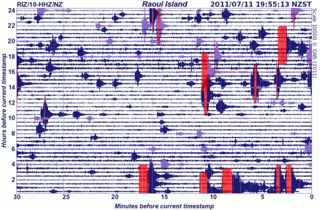 Rauol Island seismometer - GNS 110711