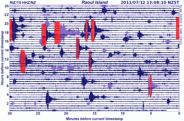 Raoul Island seismometer drum - GNS 120711