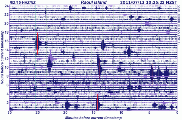 Raoul Island seismometer drum - GNS 130711