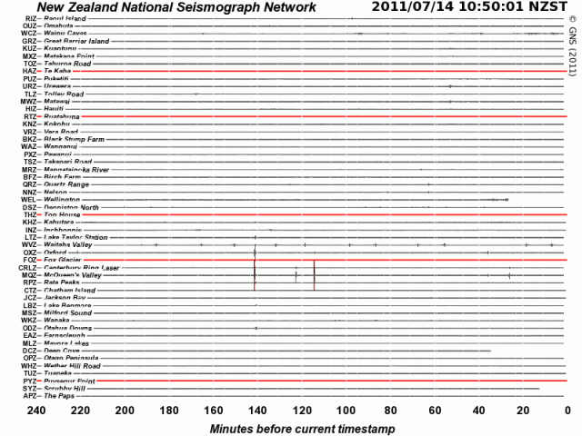 NZ seismometer drums - GNS 140711