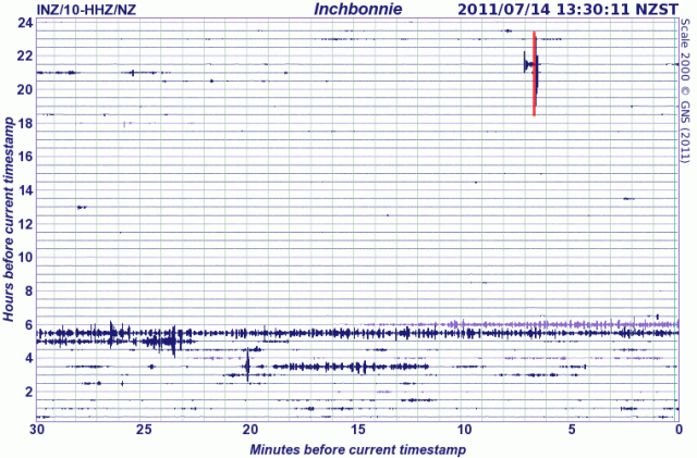 Inchbonnie seismometer - GNS 140711