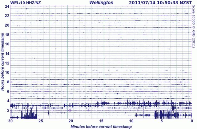 Wellington seismometer - GNS 140711