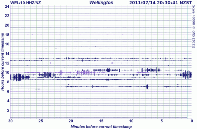 Wellington seismometer - GNS 140711b