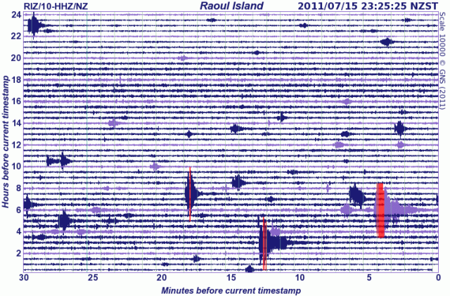 Raoul Island seismometer drum - GNS 150711
