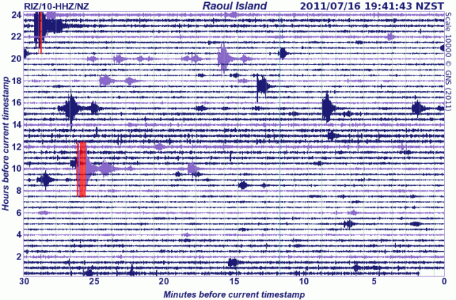 Raoul Island seismometer drum - GNS 160711
