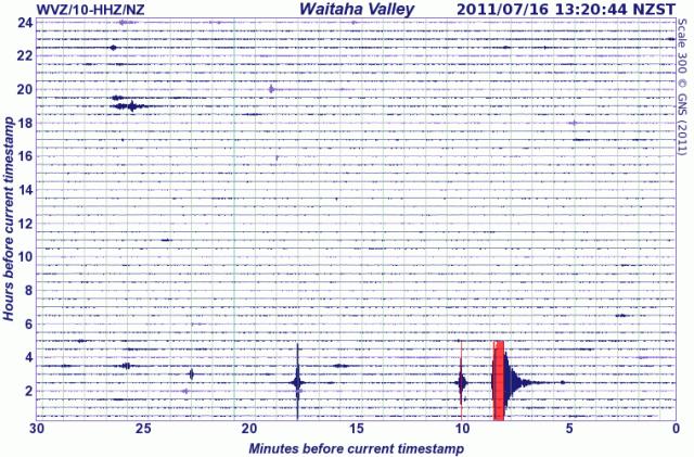 Waitaha Valley seismograph drum, Sumner mag 4.4 - GNS 160711