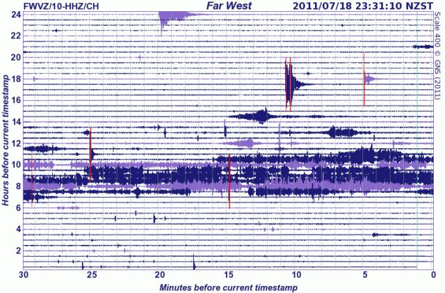 Ruapehu volcano seismograph drum - GNS 180711