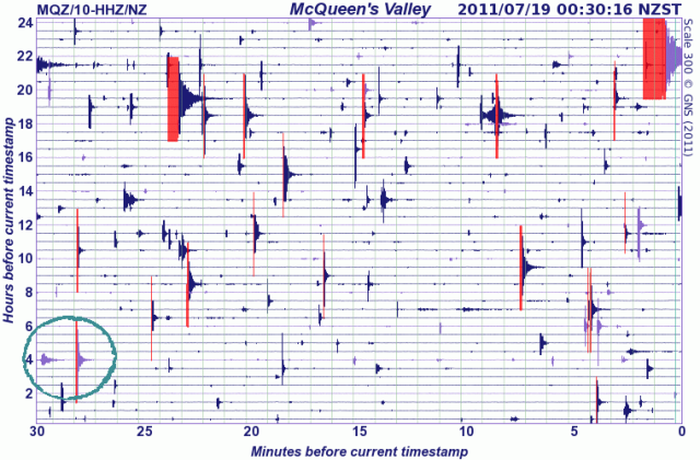Queens Valley, Banks Peninsula seismometer - 180711