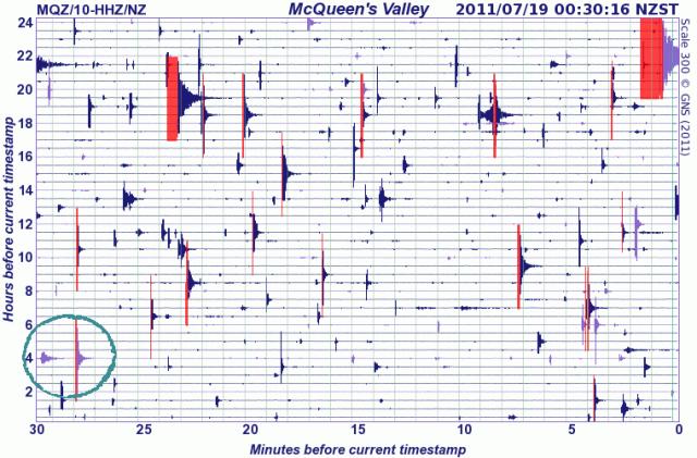 Queens Valley, Banks Peninsula seismometer - 180711