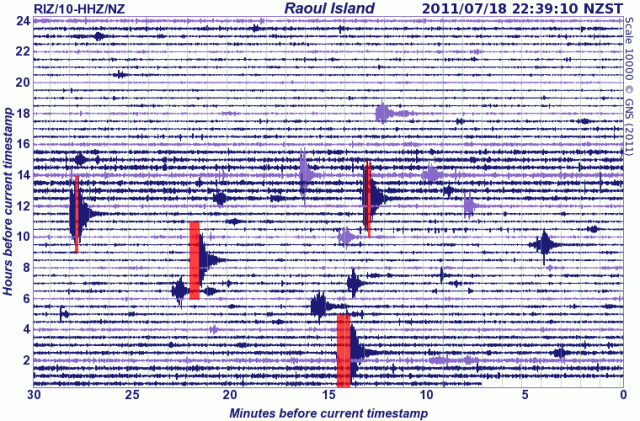 Raoul Island seismograph drum - 180711