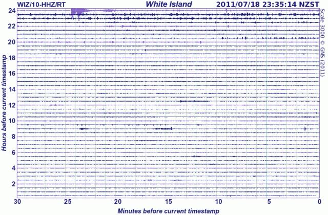 White Island volcano seismograph drum - 180711