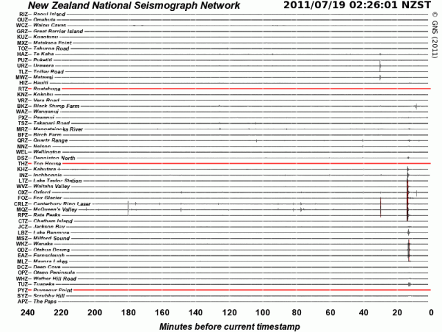 NZ seismograph drums - GNS 190711