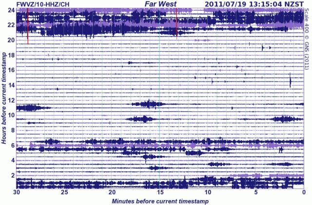 Ruapehu volcano seismograph - GNS 190711