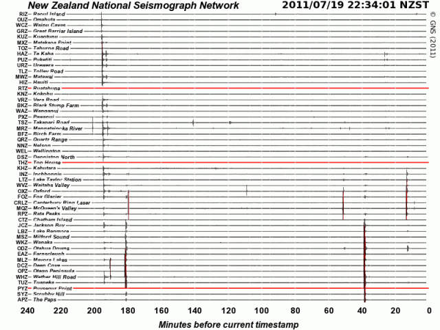 GNS NZ seismograph drums - GeoNet.org.nz 190711d