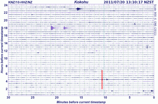 Kokohu (KNZ), Hawke's Bay drum - GNS 200711