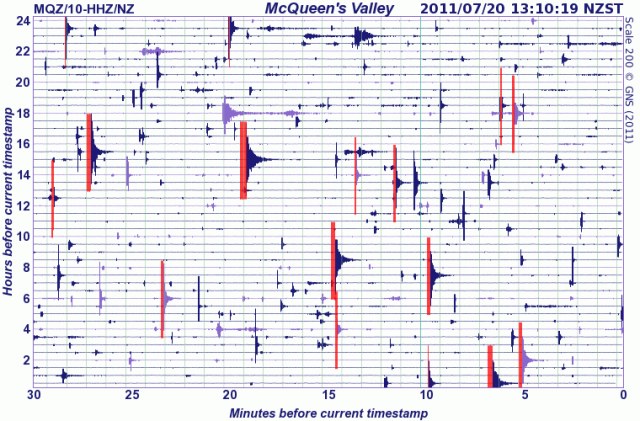 Seismograph Drum, McQueens Valley (MQZ), Canterbury - GNS 200711