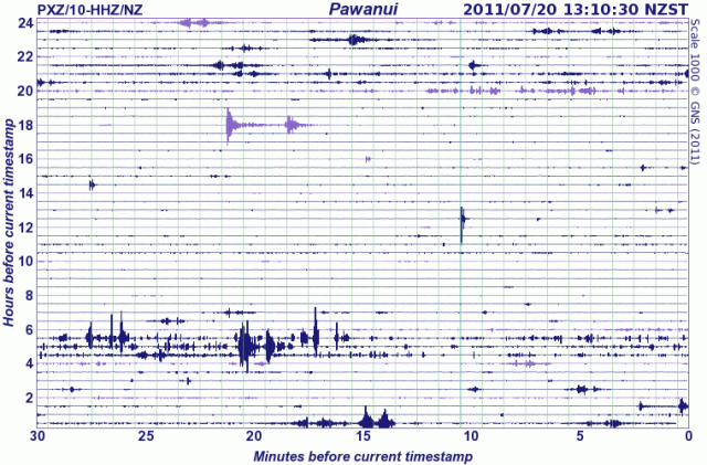 Seismograph Drum Pawanui (PXZ), Hawke's Bay - GNS 200711