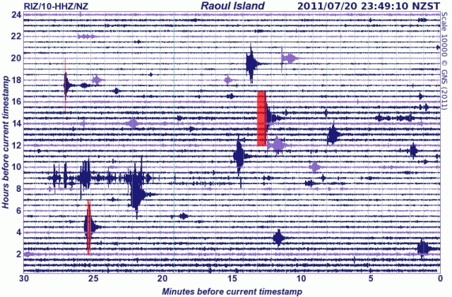 Rauol Island seismograph drum - GNS 200711