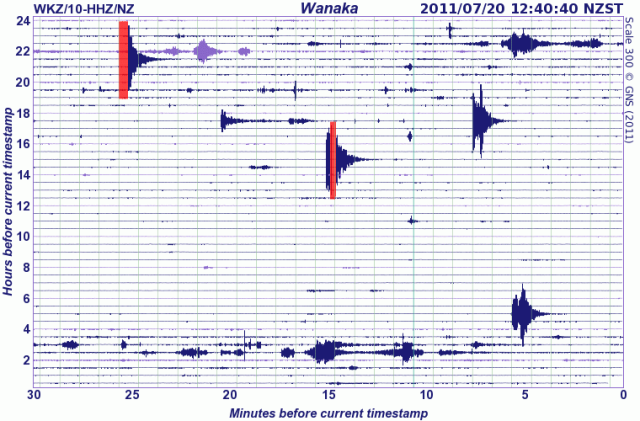 Wanaka seismograph drum - GNS 200711