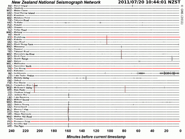 NZ GNS seismograph drums - 200711b