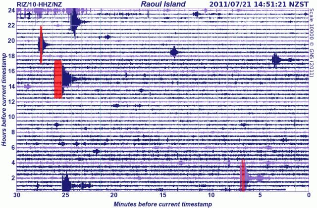 Kermadec Arc magnitude 3 x 4.9 quakes - GNS 210711