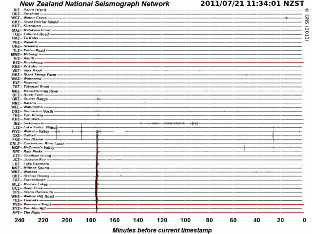 Te Anau magnitude 4.7 quake - GNS 210711